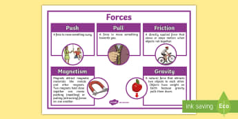 Forces Display Poster - push pull, gravity, magnetism, friction, ACSSU076, Fundamental forces, Mechanical energy, ACSSU033,A