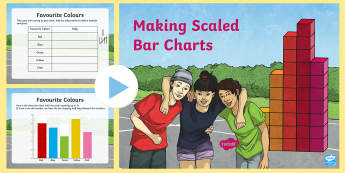 Scaled Bar Charts PowerPoint - maths, mathematics, numeracy, data, graph, bar chart, scaled bar chart, Australia