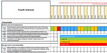 Sciences CfE Fourth Level Assessment Spreadsheet-Scottish