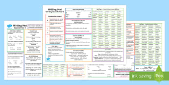 Year 5 Differentiated Writing Mats - writing mat, Y5 writing, year 5 writing, adverbials, fronted adverbials, punctuation, grammar, forma