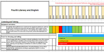 CfE Scottish Curriculum for Excellence Fourth Literacy and English Assessment Spreadsheet-Scottish