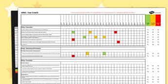 2014 Curriculum UKS2 Years English Writing Assessment Spreadsheet