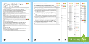 AQA Physics Unit 4.4 Atomic Structure Student Progress Sheet - Student Progress Sheets, AQA, RAG sheet, Unit 4.4 Atomic Structure