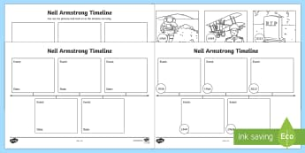 Neil Armstrong Time Line Activity - neil armstrong, moon landing, 1969, apollo mission, orbit,