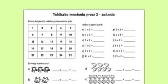 Karta Tabliczka mnożenia przez 2