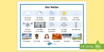 Das Wetter Wortschatz: Querformat - wetter, sonne, schnee, nebel, sommer, frostig, German