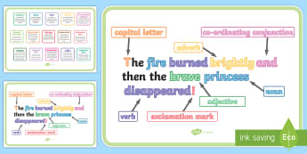 KS1 Features of Sentences Display Poster - KS1, year 1, year 2, sentences, features of sentences, adjectives, adverbs, verbs, nouns, full stops