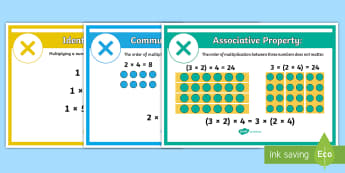 Properties of Multiplication Display Posters - Multiplication properties, Associative, Commutative, Distributive, Identity, Zero