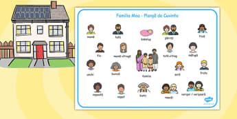 Familia - Planșă cu imgini și cuvinte - familia, membrii familiei, mama, tata, sora, frate, eu, insigne, joc de rol, romanian, materiale, materiale didactice, română, romana, material, material didactic