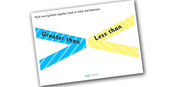 Greater Than Less Than Flippable Visual Aid - visual aid, aids, great than, less than, flippable aid, two sided aid, great than less than double sided symbol, sign for greater than, sign for less than, helpful aid, learning aids, aid