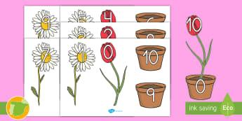 Imágenes de exposición: Sumas hasta 10 - Flores y macetas - imágenes de exposición, sumas, hasta 10, sumar hasta 10, flores, macetas, exponer, decorar, decora