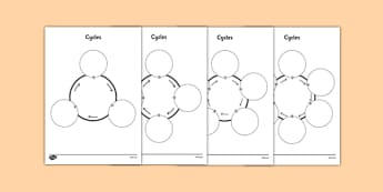 Cycles Template - cycles, cycles template, graphic organiser, template, eal