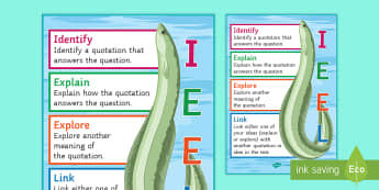 Structuring Your Paragraphs IEEL Poster - IEEL, PEAL, PEE, PEEL, PEA