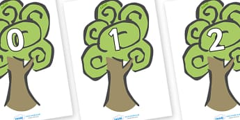 Numbers 0-100 on Trees - 0-100, foundation stage numeracy, Number recognition, Number flashcards, counting, number frieze, Display numbers, number posters