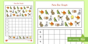 Pets Bar Graph Activity Sheet - pets, animals, bar graph, data, measurement and data, Worksheet
