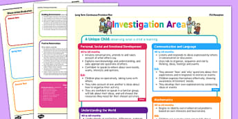 Investigation Area Continuous Provision Plan Posters Reception FS2