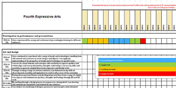 Scottish Curriculum for Excellence Fourth Expressive Arts Assessment Spreadsheet-Scottish