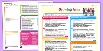 Growing Area Continuous Provision Plan Posters Reception FS2 - EYFS, early years planning, reception
