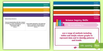 Australia - Science - Year 4 Display Posters - Australian curriculum, Australian Science, grade 4, WALT, TIB