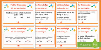 Knowledge Stage 5 WALT Display Posters - WALT cards for NZ Mathematics, stage 5, number knowledge, learning intentions, nz maths, year 3, yea