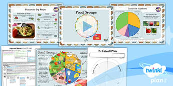 PlanIt D&T KS1 Dips and Dippers Lesson 3 Food Groups Lesson Pack
