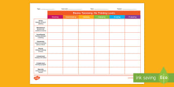 Bloom's Taxonomy and Learning Styles Topic Plan - Blooms, Blooms Taxonomy, Learning Styles, Planning, Grid, Inquiry, Topic