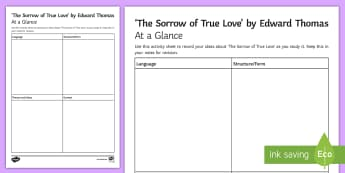 'The Sorrow of True Love' by Edward Thomas At A Glance Activity Sheet - Poetry, GCSE poetry, First World War Poetry, First World War Poets, OCR Anthology, Towards A World U