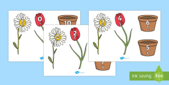 Number Bonds to 10 on Flowers and Pots Activity Arabic/English - number bonds, number bonds to 10, 10 number bonds, number bonds on flowers and pots, flowers, additi
