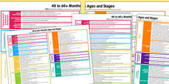 EYFS Early Years Outcomes Posters 40-60 Months - Early, Years, Outcomes