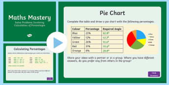 Solve Problems Involving Calculation of Percentages PowerPoint - maths, mathematics, numeracy, problem solving, addition, subtraction, division, multiplication, numb