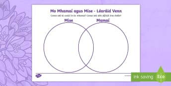 ROI Lá na Máithreacha Léaráid Venn - Mother's Day, sorting activity, similarities, differences, mother, mam, mammy, mummy, Venn Diagram,