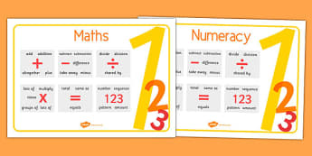 Numeracy Word Mat - numeracy word mat, numeracy, numbers, word mat, mat, writing aid, foundation stage numeracy, Number recognition, Number flashcards, counting, number frieze, Display numbers, number posters