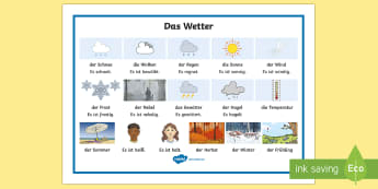 Weather Word Mat German - Weather, Seasons, German, Wetter