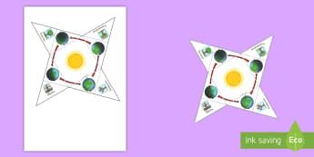 Ayuda visual: La posición de la Tierra - Estaciones - estaciones, estación, la Tierra, el Sol, sol, tierra, espacio, ayuda, visual, rotación, alrededor,