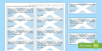 CfE Gaelic Learners First Level Experiences & Outcomes Stickers - CfE Gaelic Display, Gaelic Learners, assessment, tracking, stickers, First Level, Listening & Talkin