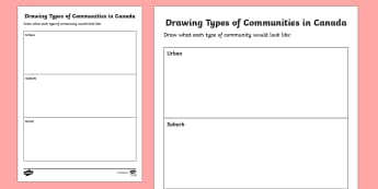 Types of Communities Drawing Activity - Uniquely Canadian, visual arts, communities, Canada, social studies, communities, urban, suburb, rur