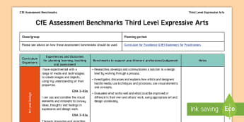CfE Third Level Expressive Arts Assessment Benchmarks Assessment Tracker - CfE Benchmarks, tracking, assessing, progression, art, design, drama, dance, music,Scottish