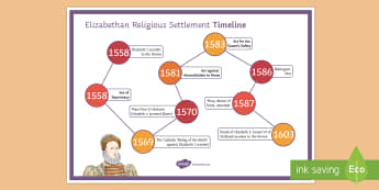 Elizabethan Religious Settlement Display Timeline - Elizabethan Religious Settlement, Protestant, Catholics, plots, rebellion, overthrow, Mary, Queen of