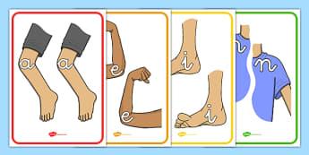 Tarjetas de fonemas - Mi cuerpo