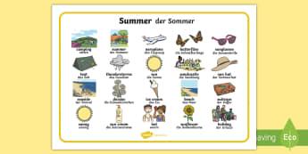 Summer Word Mat English/German -  holidays, word mat, EAL, German, learning German,German-translation