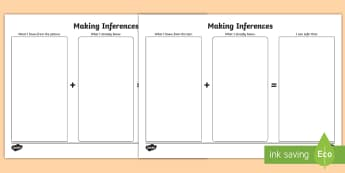 Making Inferences Visual Support - Inferences, inferencing, autism, comprehension, visual aid, visual support, visual planner, asd, sen
