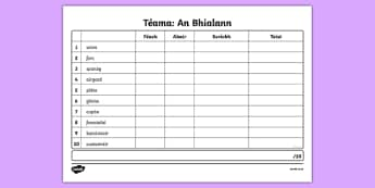 Spelling Lists An Bhialann Activity Sheet - Irish, worksheet