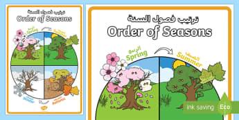 Order of Seasons Display Poster Arabic/English - Order of Seasons Display Poster - seasons, weather, changes, ks1, year 1, year one, y1, science, dis
