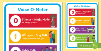 Voice-O-Meter Display Poster - Signs and Labels, behaviour management, classroom organisation, noise, noise control