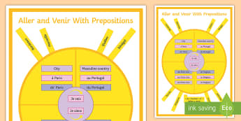 Aller and Venir with Prepositions Display Poster - French Grammar, prepositions, aller, venir, de, à prépositions, poster,French