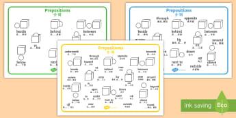 Prepositions Word Mat English/Mandarin Chinese - Prepositions Word Mat - prepositions, word, mat, word mat, words, postions, preposistions, preposito
