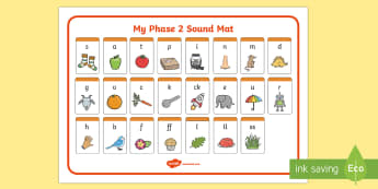 Phase 2 Sound Mat - Sound Mat, Letters and Sounds, DfES Letters and Sounds, Phase 2, Phase two, Foundation, Literacy, Mnemonic Images