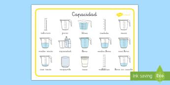 Tapiz de vocabulario: Capacidad - CI - medida, capacidad, mates, medir medida, medir capacidad, lleno, vacío, vocabulario, matemáticas,Sp