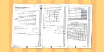 Year 5 Maths Assessment Statistics T3 - Maths, Assessment, Statistics