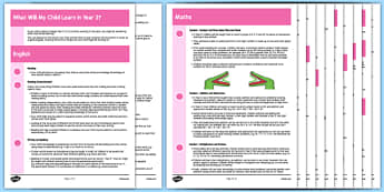 What Will My Child Learn In Year 2? Information Sheets - learn, year 2, subjects